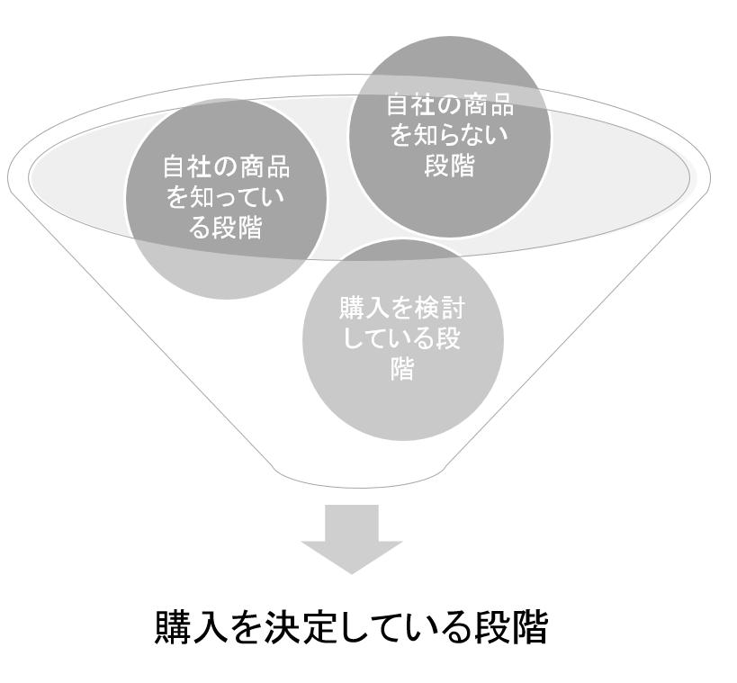 marketing-funnel-image