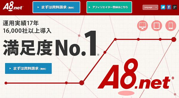 a8net