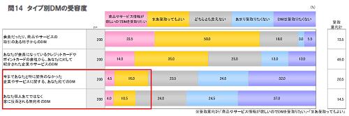 dm-media-graph