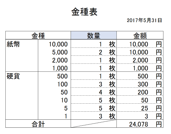Denomination-table2