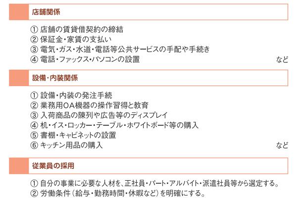 sougyou-procedure