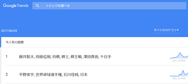 google-trend-top