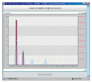 colorme-sales-analysis-300x267-min