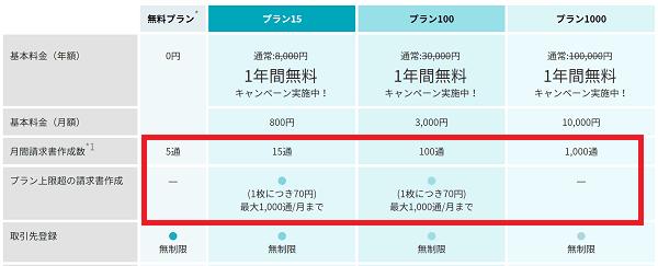misoca-price-plan