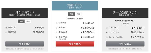 price-shutterstock