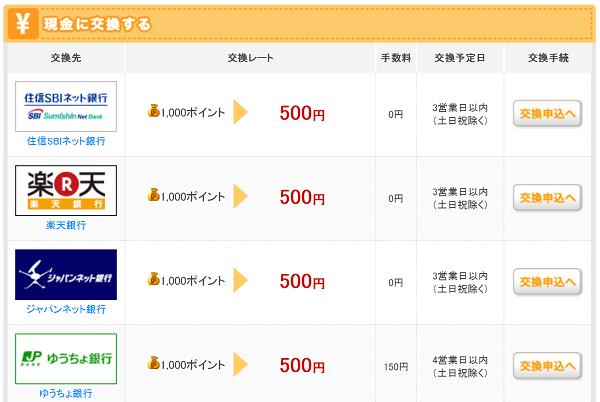chobi-cash-exchange