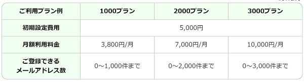 mailshonin-price