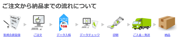 printnet-flow