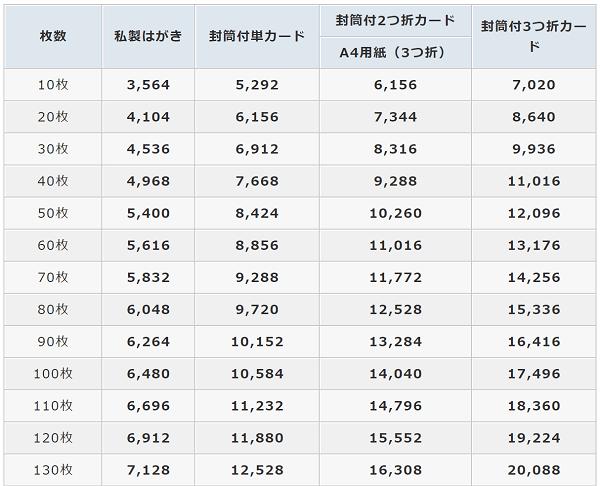 aisatujyo-price