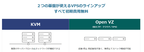 2type-of-plan-kagoya-vps