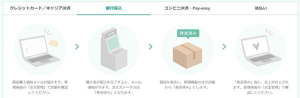 base-netshop-payment2