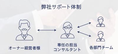 ma-capital-partners-support-min
