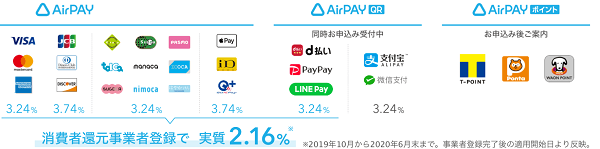 airpay-payment
