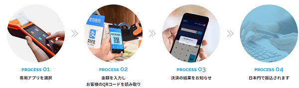 alipay-details