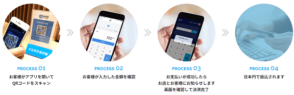 alipay-details2