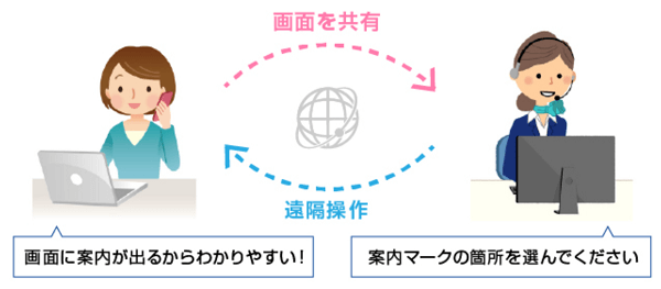 docomo-hikari-support