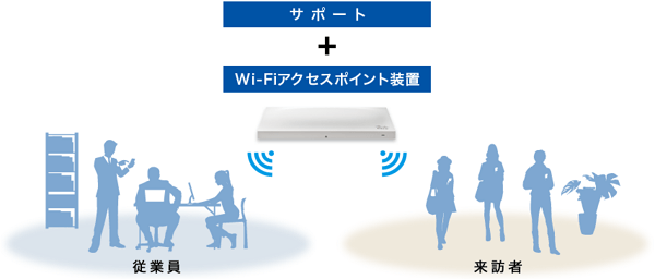 flets-hikari-wifi