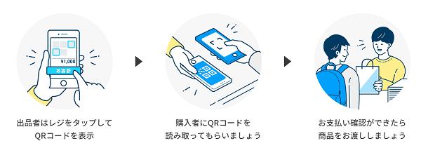 pixiv-pay-details