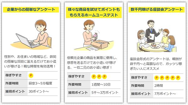 questionnaire-survey