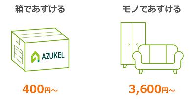 azukel-details-min