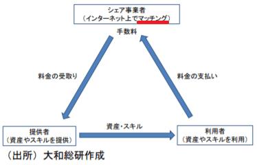 skill-sharing-min (1)