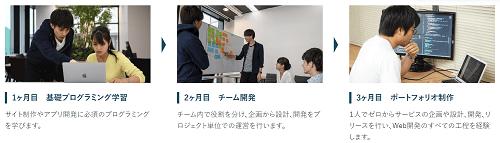 dmm-webcamp-lecture-min