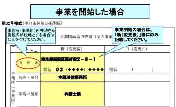 jigyo-kaishi-sample-min