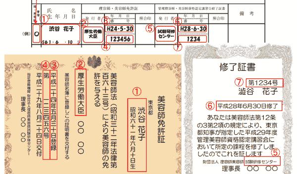 riyoushitsu-meibo-sibuyaku-kakikata-min