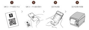 yubireji-details-min