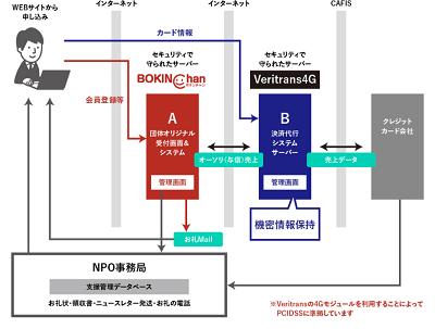 bokinchan-details-min