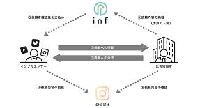 inf-details-min