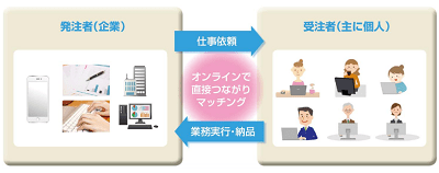 crowdsourcing-overview-min