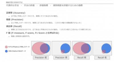 study-ai-g-kentei-2-min