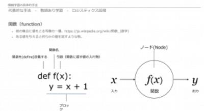 study-ai-g-kentei-3-min