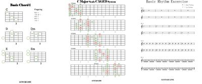 guitar-line-lesson-min