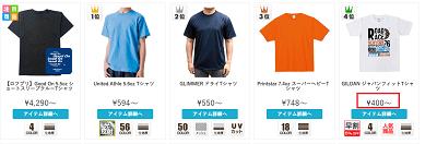 original-print-tshirts-min
